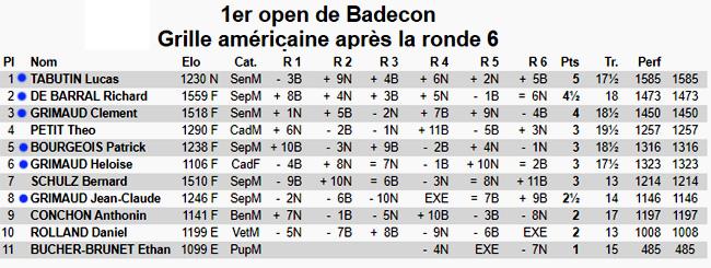 badecon6